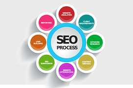 website_seo